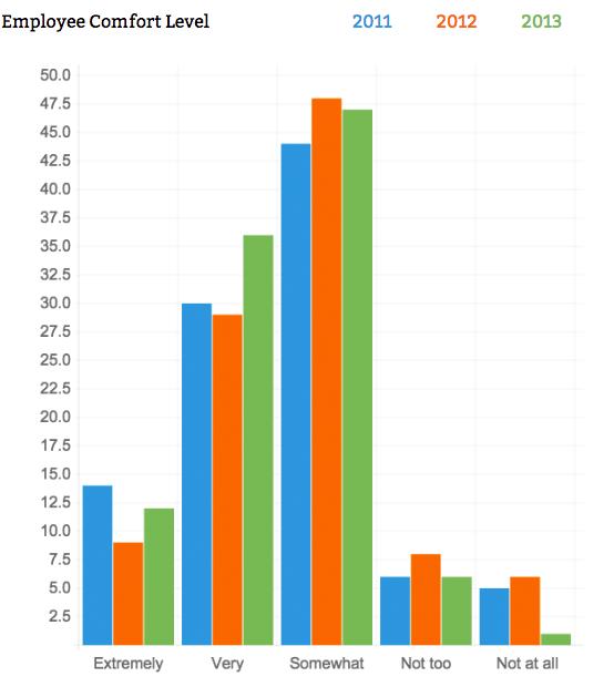Chart-modern-day-quest